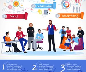 Une banière publicitaire expliquant le processus de fonctionnement d'un espace de coworking
